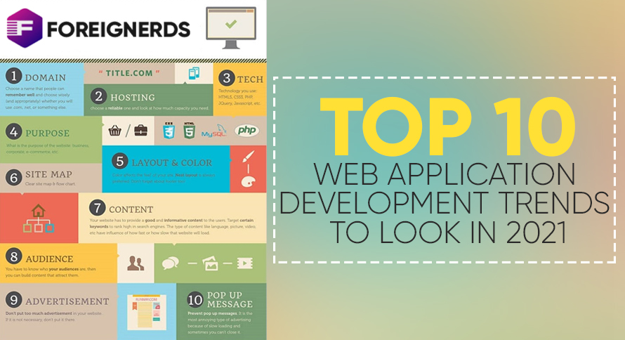 TOP 10 Web Application Development Trends to look in 2021